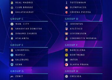Жеребьевка Лиги Чемпионов 2019-2020